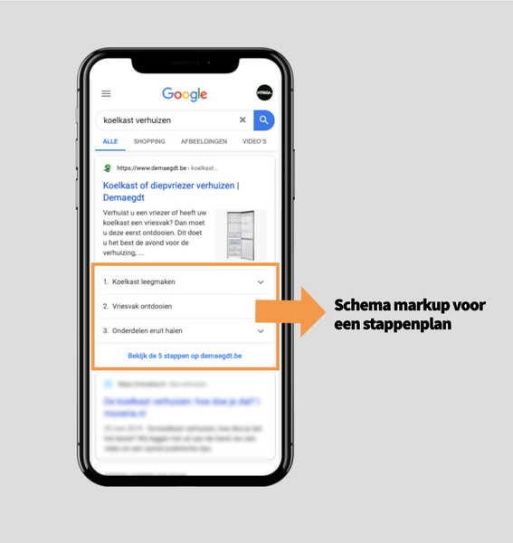 How to markup in Google zoekresultaten
